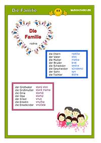 Nemčina - Die Familie - slovník